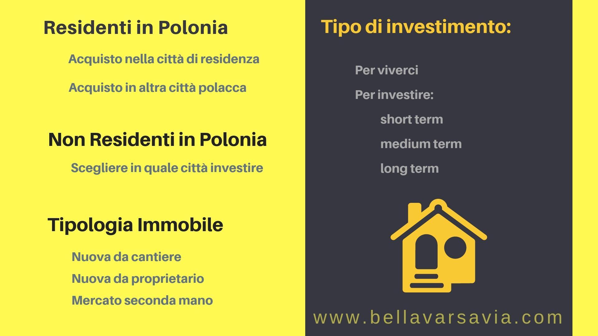 comprare casa in Polonia